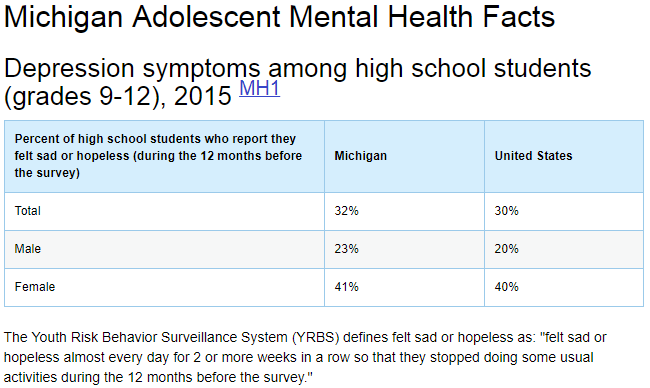 Suicide Prevention | Kent County, Michigan
